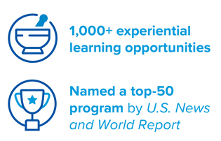 1000+ experiential learning opportunities and Named a top-50 program by U.S. News and World Report